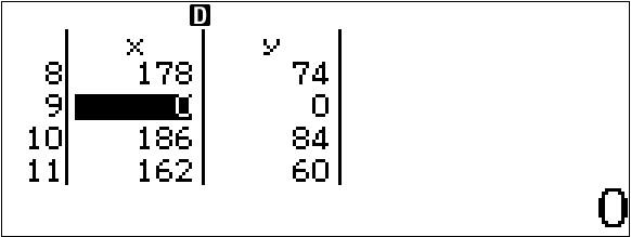 Statistiques fx-92+ Spéciale Collège