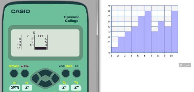 Utiliser tout le potentiel de sa calculatrice fx-92+ Spéciale Collège